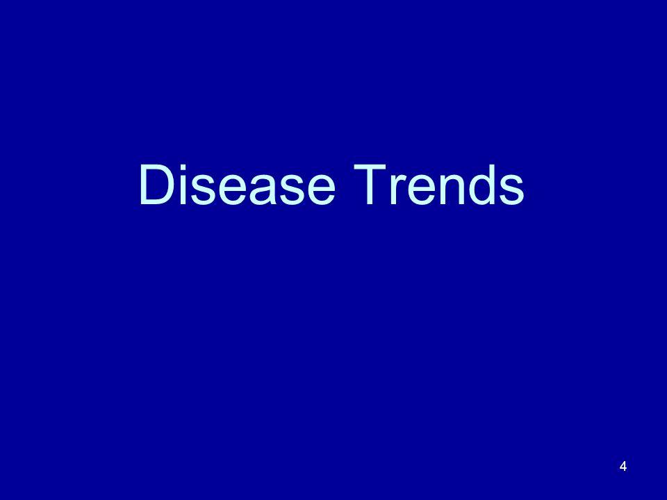 Disease Trends