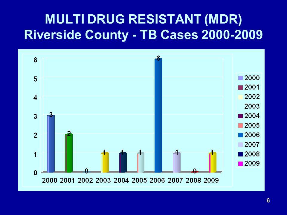 MULTI DRUG RESISTANT (MDR) Riverside County - TB Cases 2000-2009