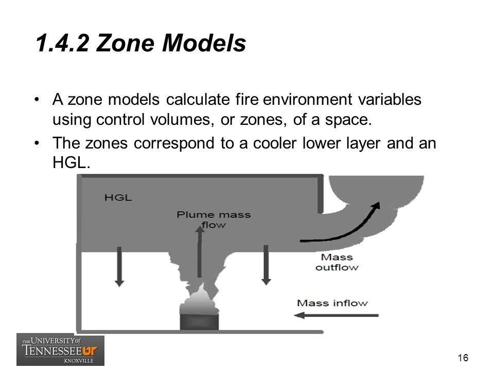1.4.2 Zone Models A zone models calculate fire environment variables using control volumes, or zones, of a space.