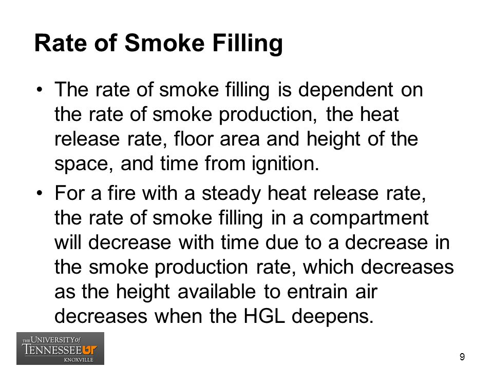 Rate of Smoke Filling
