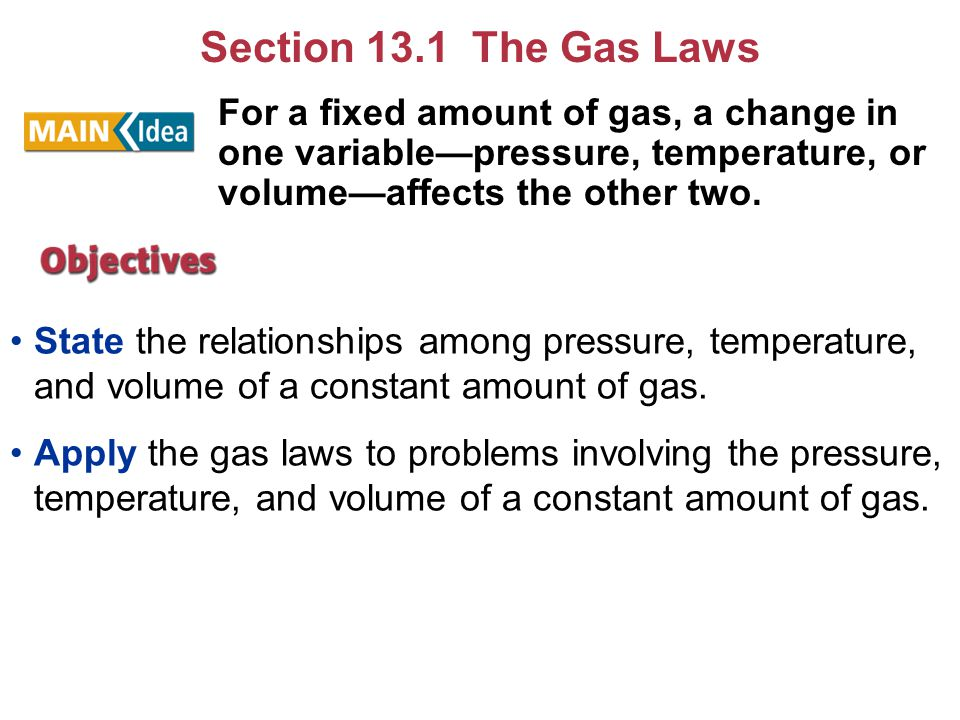 Section 13.1 The Gas Laws For a fixed amount of gas, a change in one variable—pressure, temperature, or volume—affects the other two.