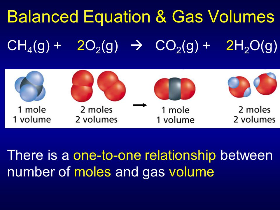 Balanced Equation & Gas Volumes