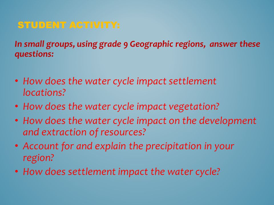 How does the water cycle impact settlement locations