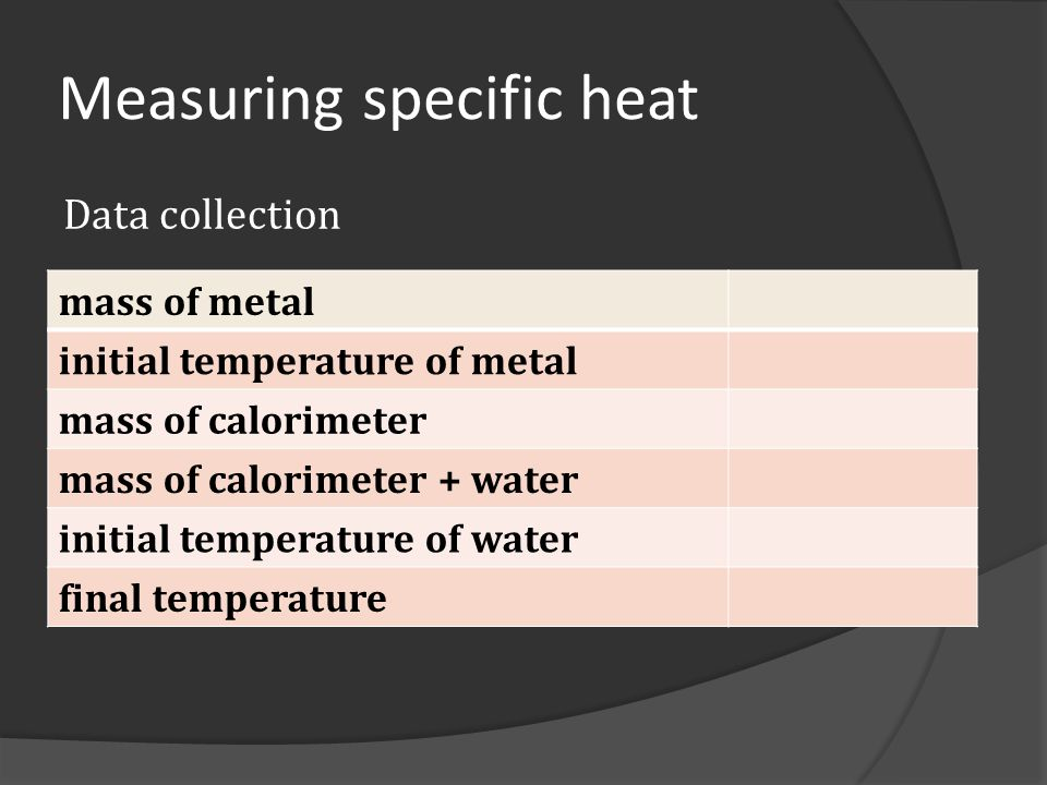 Measuring specific heat