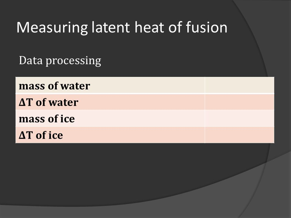 Measuring latent heat of fusion