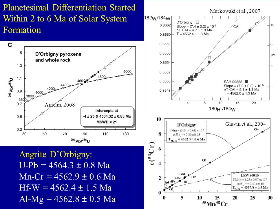 Planetesimal Differentiation Started Within 2 to 6 Ma of Solar System Formation