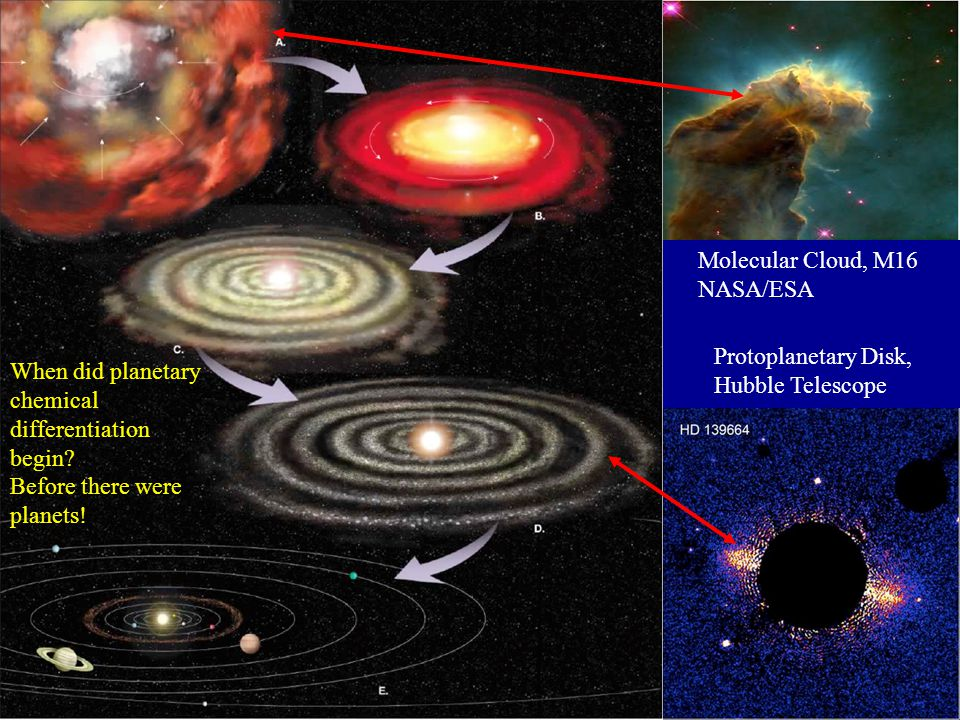 When did planetary chemical differentiation begin
