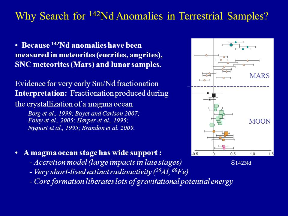Why Search for 142Nd Anomalies in Terrestrial Samples
