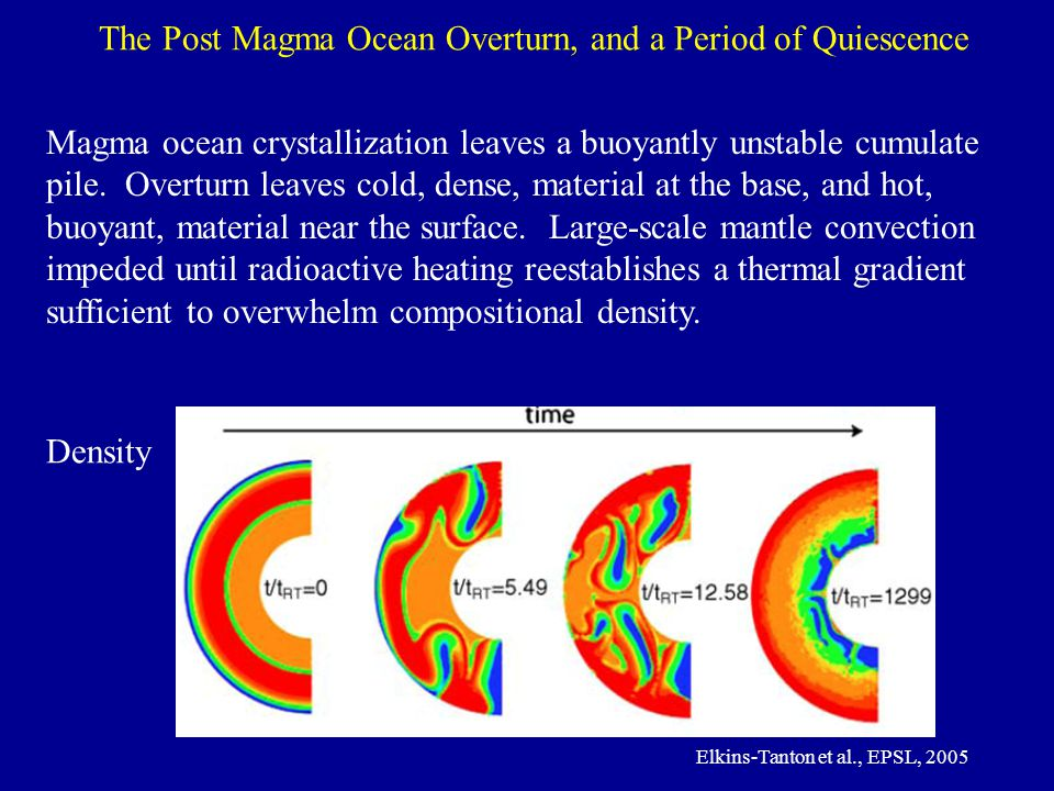 The Post Magma Ocean Overturn, and a Period of Quiescence