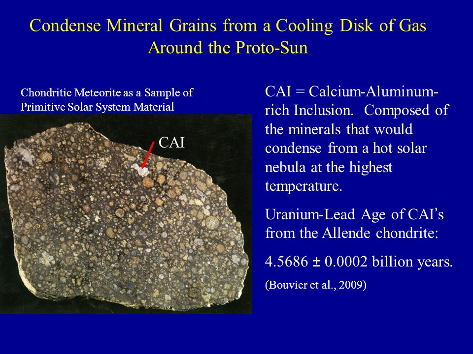 Condense Mineral Grains from a Cooling Disk of Gas Around the Proto-Sun