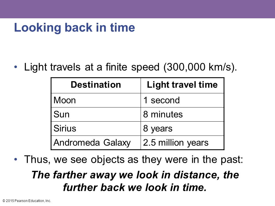 Looking back in time Light travels at a finite speed (300,000 km/s).
