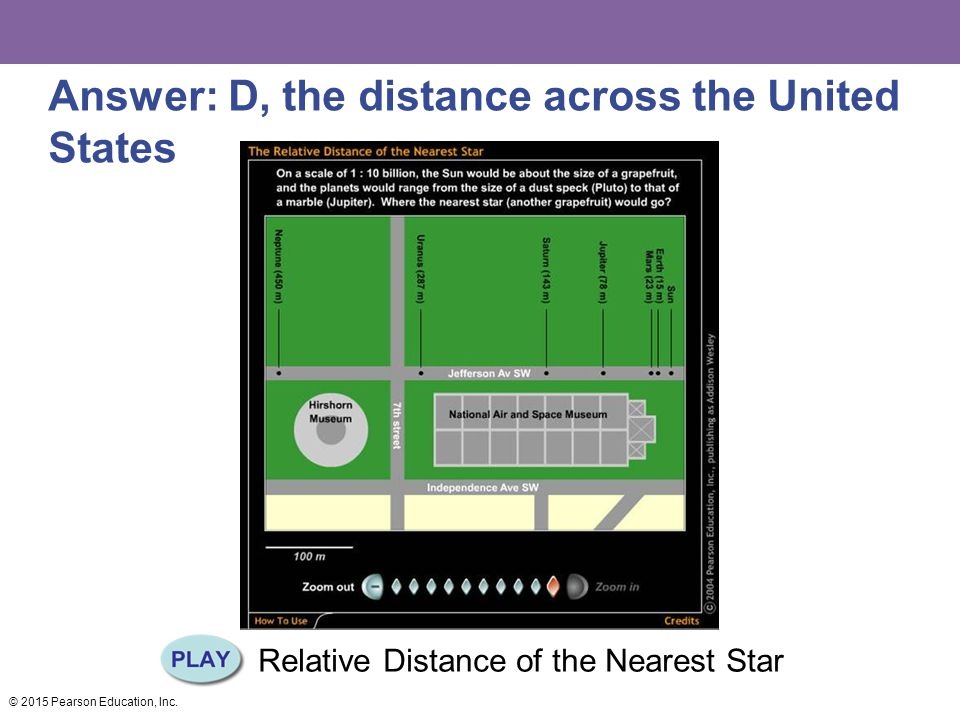 Answer: D, the distance across the United States