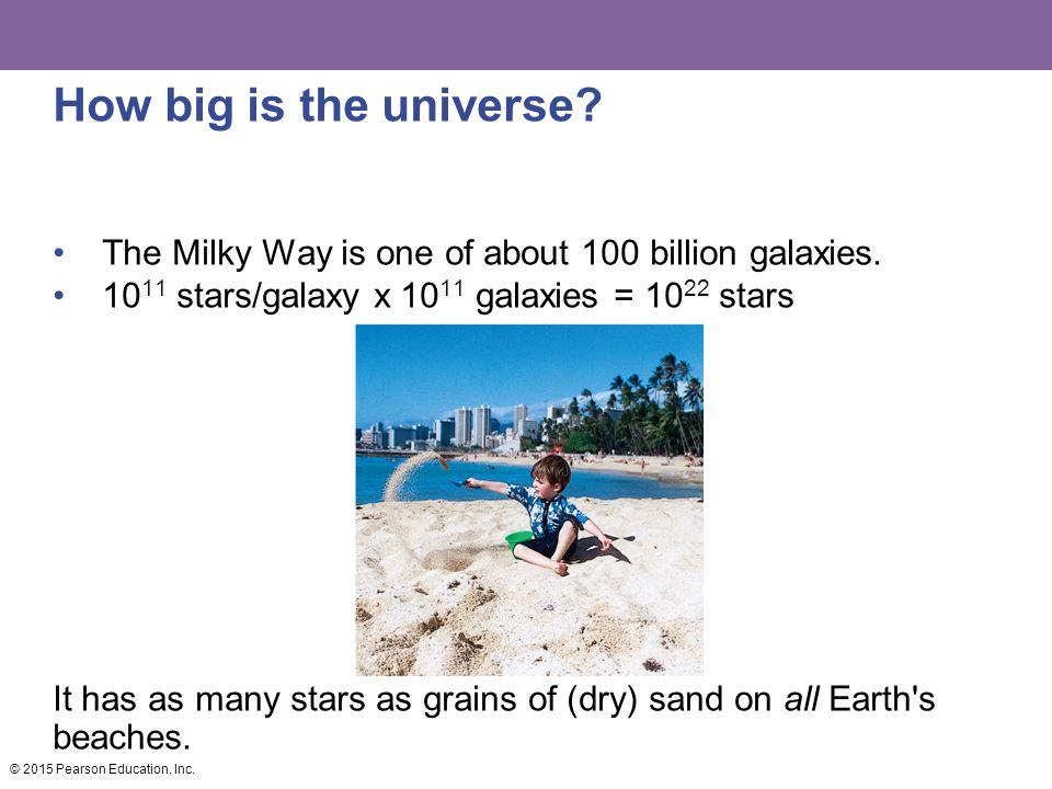 How big is the universe The Milky Way is one of about 100 billion galaxies. 1011 stars/galaxy x 1011 galaxies = 1022 stars.