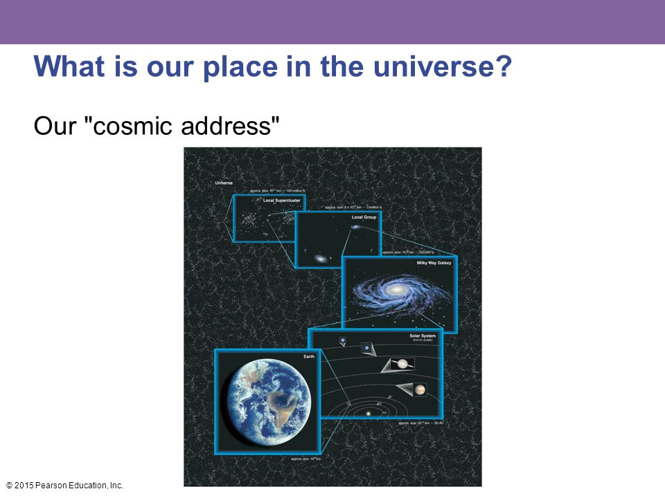 What is our place in the universe
