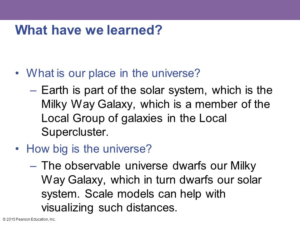 What have we learned What is our place in the universe