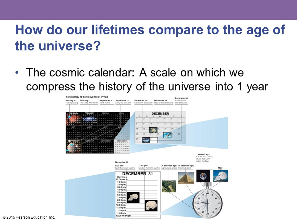 How do our lifetimes compare to the age of the universe