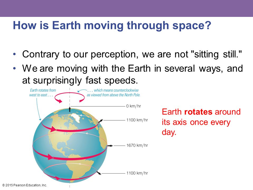 How is Earth moving through space