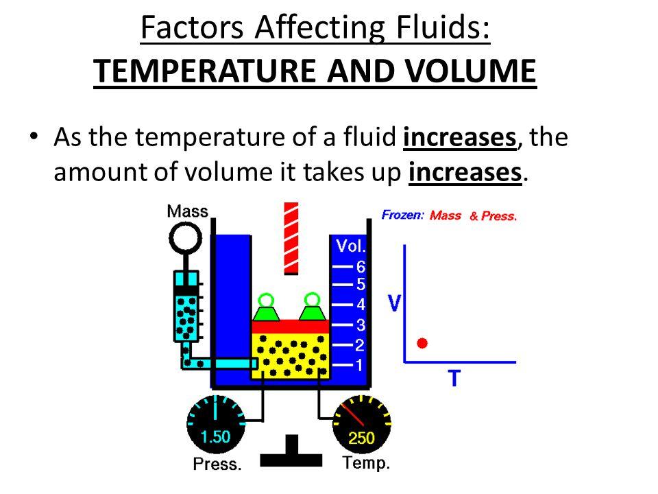 Factors Affecting Fluids: TEMPERATURE AND VOLUME