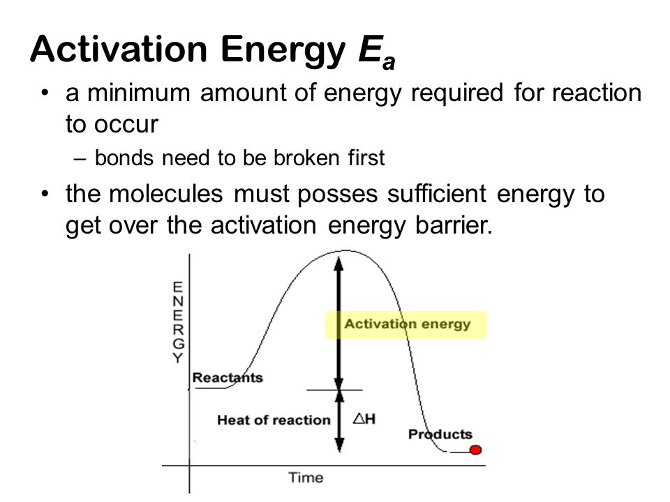 Activation Energy Ea a minimum amount of energy required for reaction to occur. bonds need to be broken first.