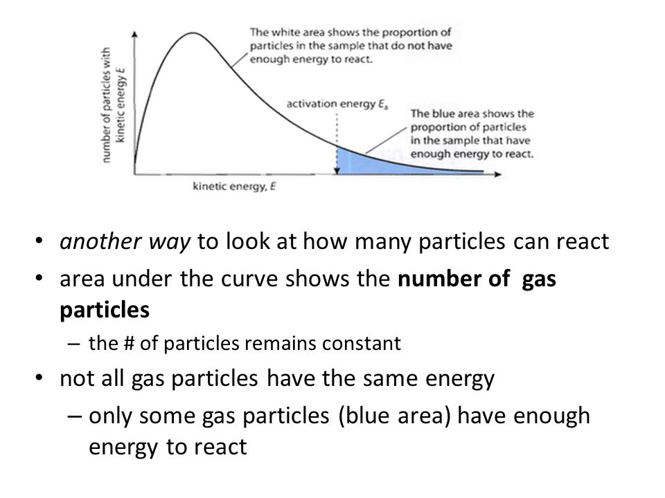 another way to look at how many particles can react