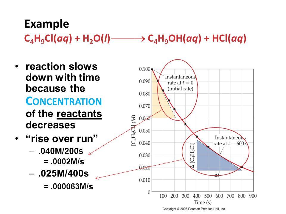 Example C4H9Cl(aq) + H2O(l)  C4H9OH(aq) + HCl(aq)