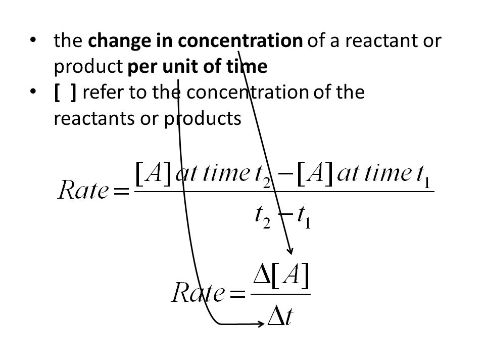 the change in concentration of a reactant or product per unit of time