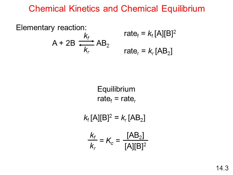 Chemical Kinetics and Chemical Equilibrium