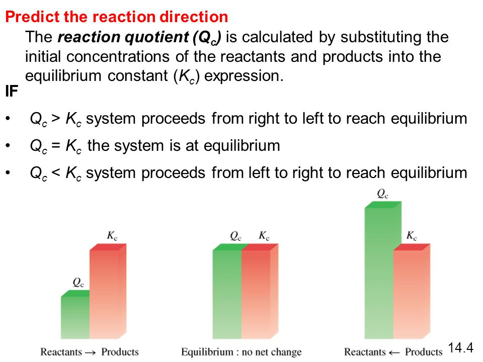 Predict the reaction direction