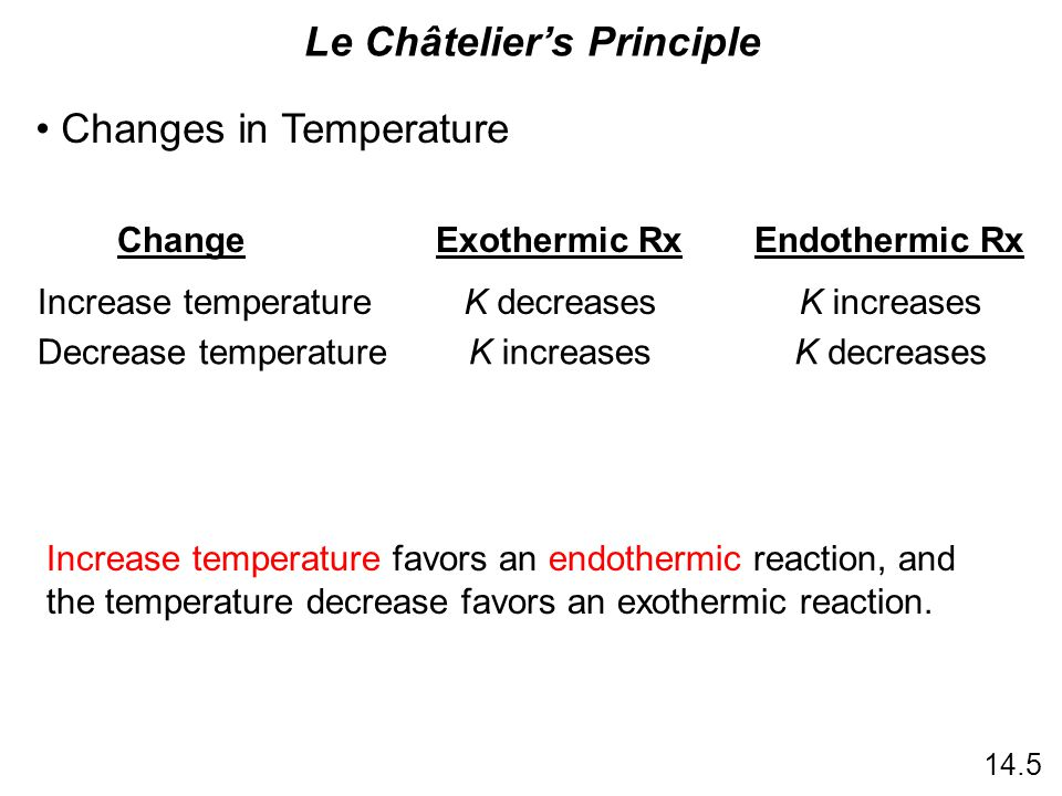 How Does the Temperature Affect the Rate of Reaction?