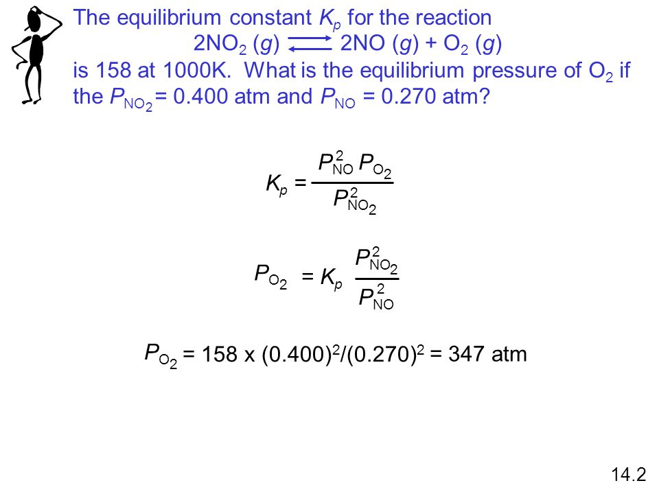 The equilibrium constant Kp for the reaction