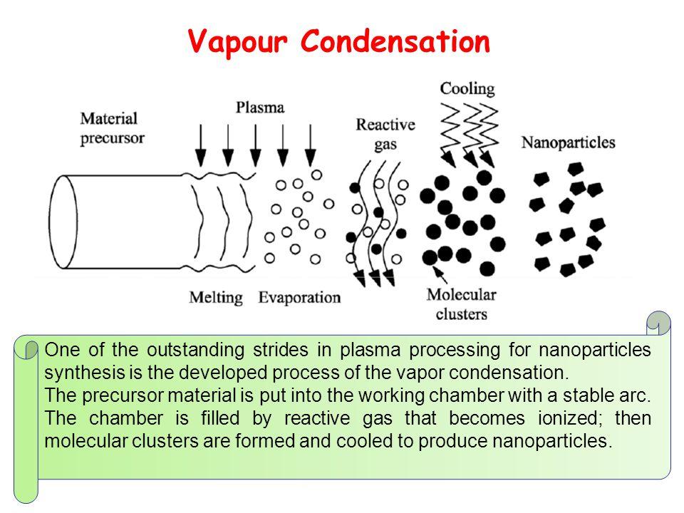 Vapour Condensation