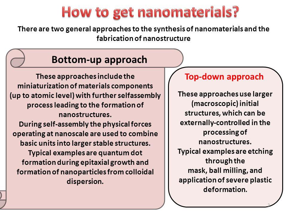 How to get nanomaterials