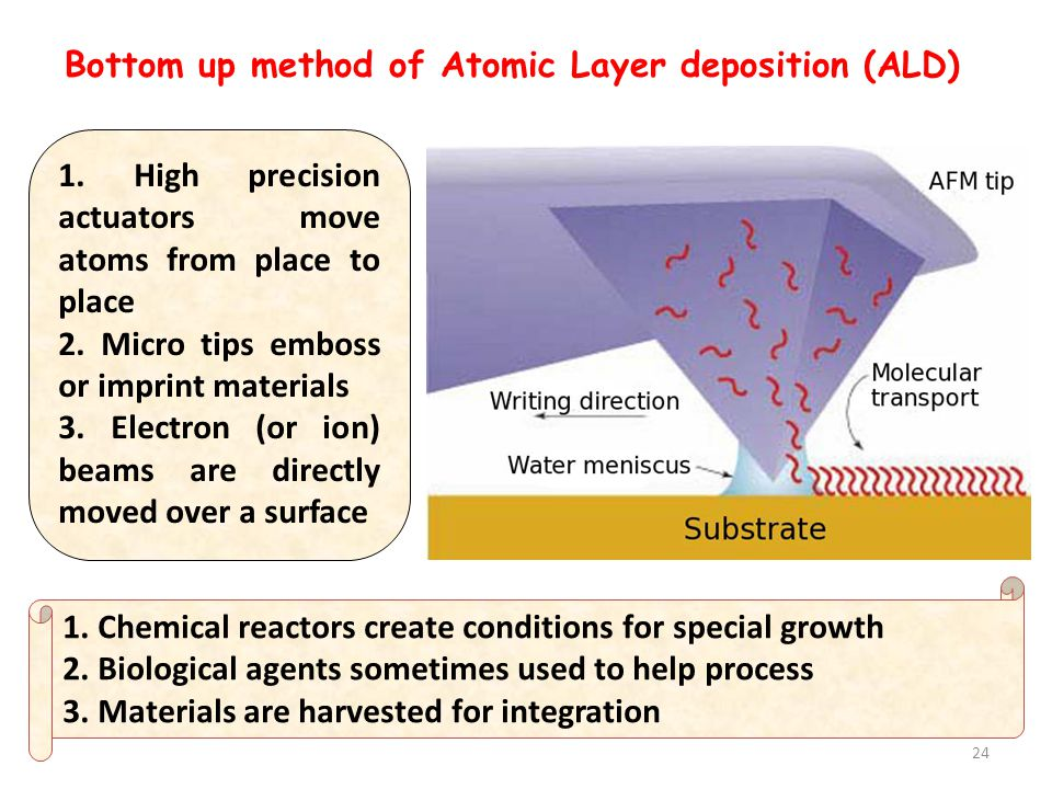 Bottom up method of Atomic Layer deposition (ALD)