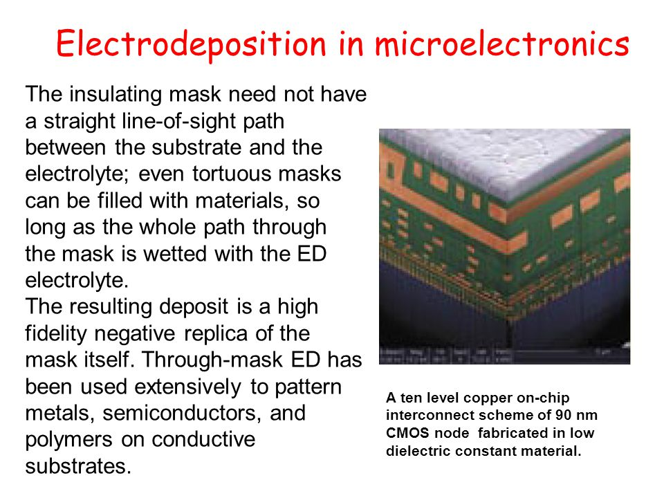Electrodeposition in microelectronics