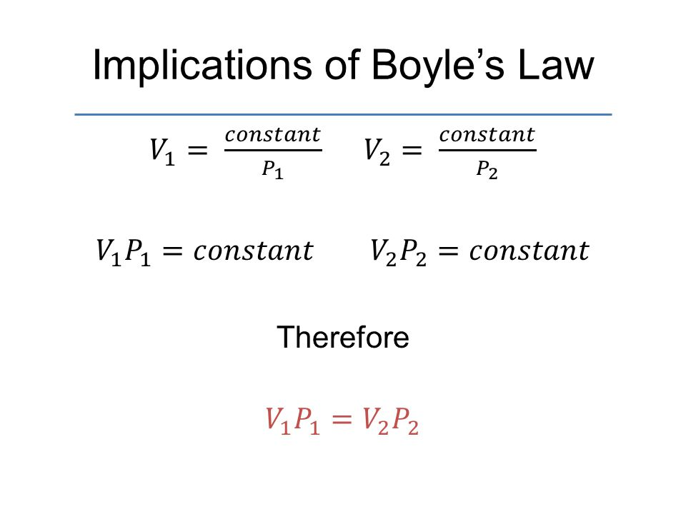 Implications of Boyle's Law