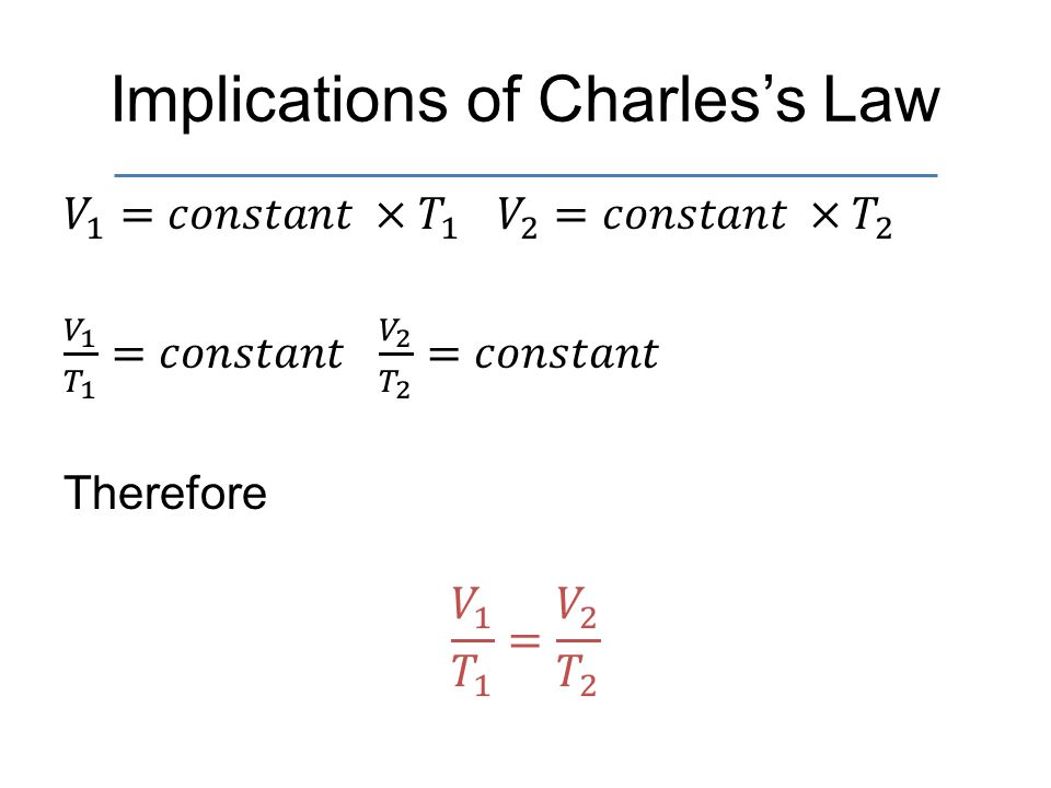 Implications of Charles's Law