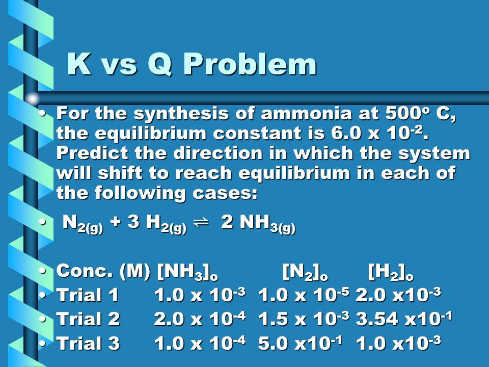 K vs Q Problem