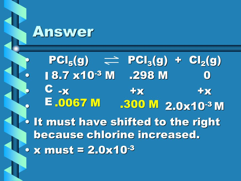 Answer PCl5(g) PCl3(g) + Cl2(g) 8.7 x10-3 M .298 M 0 -x +x +x I