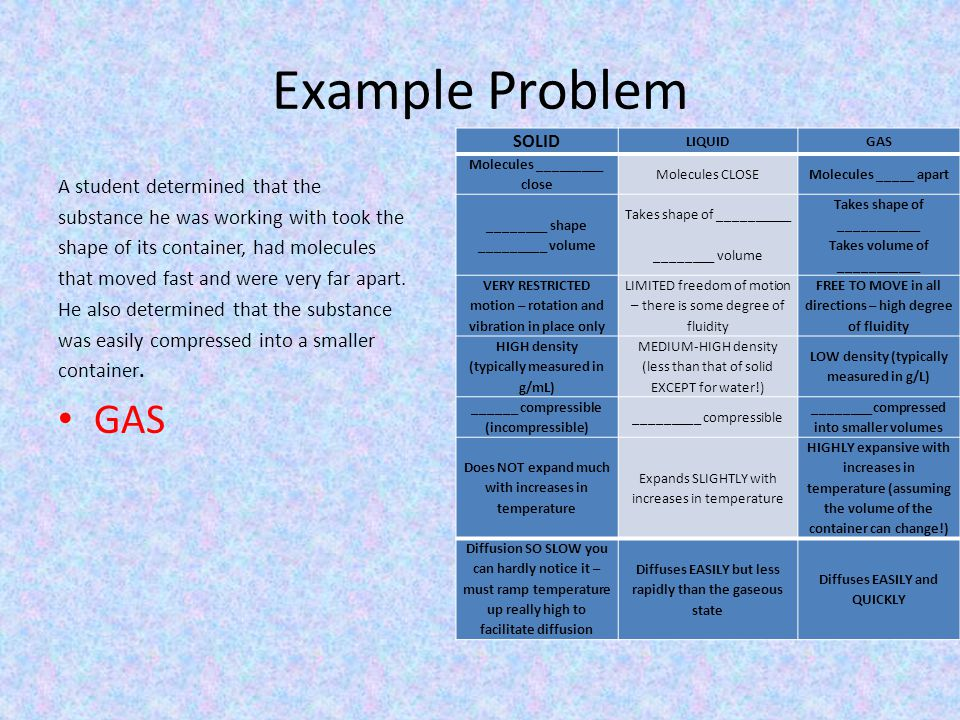 Example Problem GAS A student determined that the