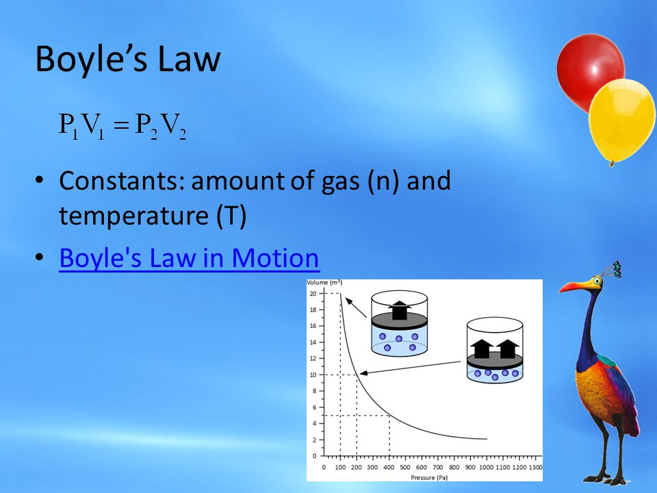 Boyle's Law Constants: amount of gas (n) and temperature (T)