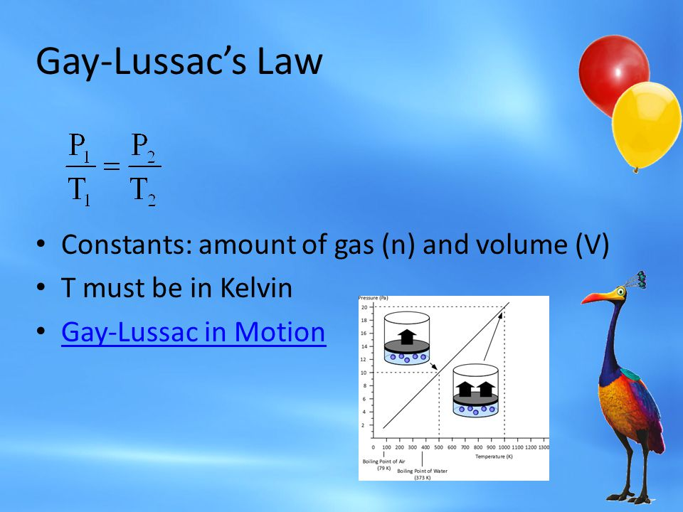 Gay-Lussac's Law Constants: amount of gas (n) and volume (V)