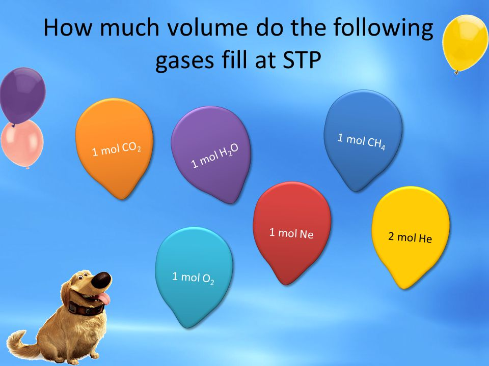 How much volume do the following gases fill at STP