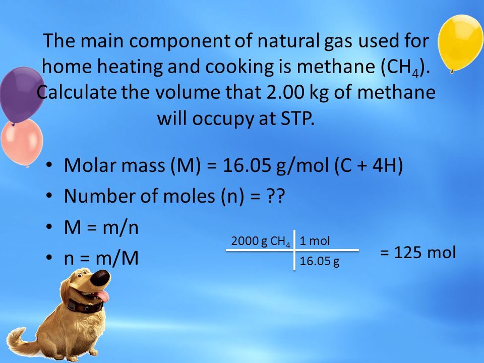 Molar mass (M) = 16.05 g/mol (C + 4H) Number of moles (n) = M = m/n