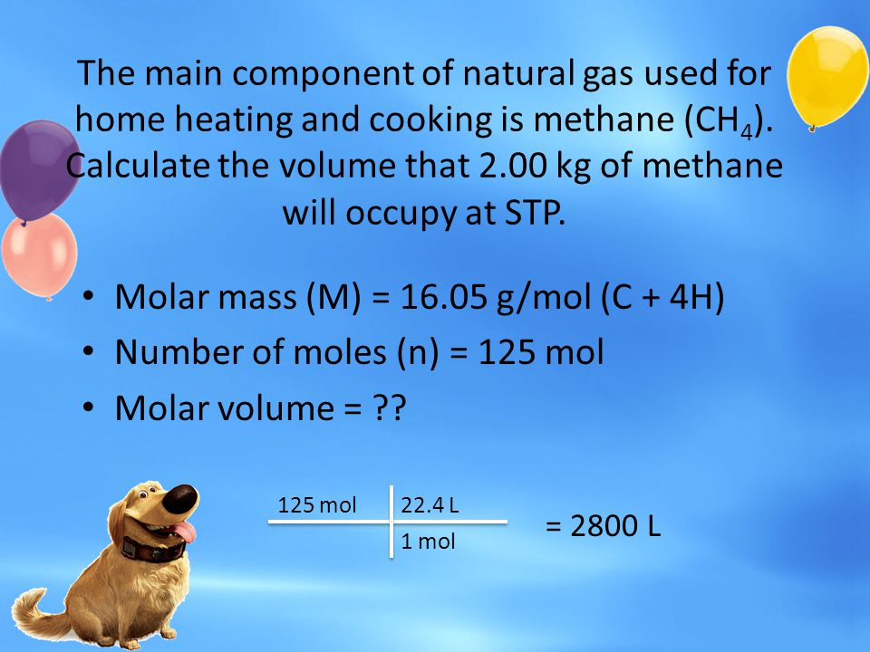 Molar mass (M) = 16.05 g/mol (C + 4H) Number of moles (n) = 125 mol