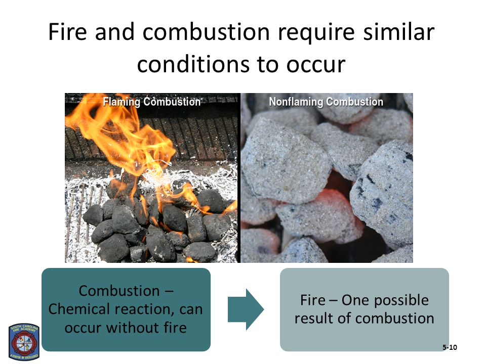 The fire triangle is the oldest and simplest fire model