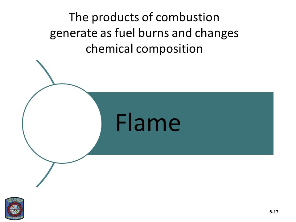 Thermal energy (heat) is the energy element in both fire models