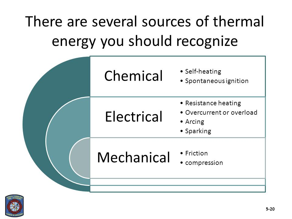 Understanding the concept of heat transfer can help in several ways