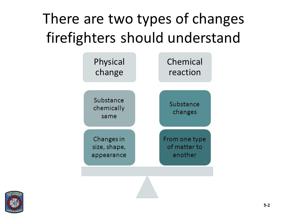 The concept of energy is also important for firefighters to know