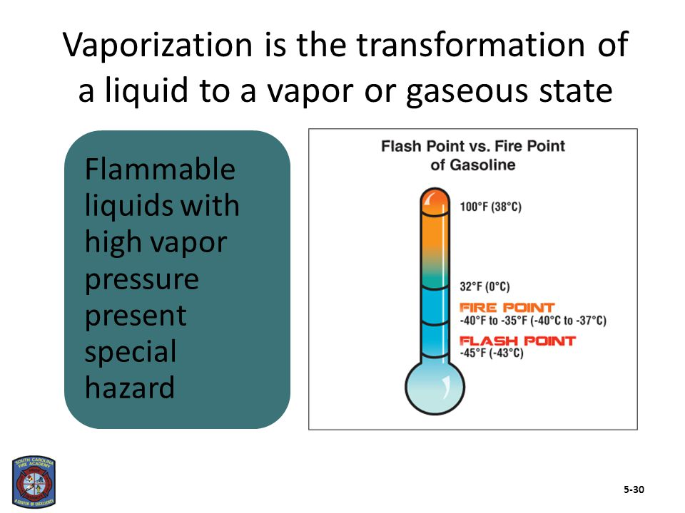 Solubility is a factor to consider regarding liquid fuels