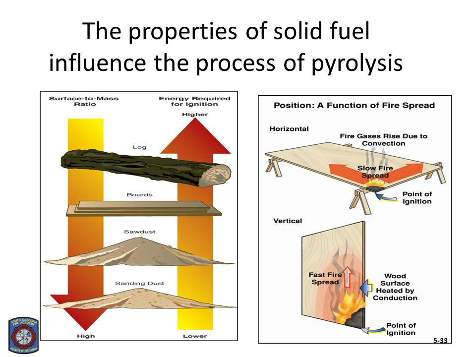 Oxygen is the primary oxidizing agent present at most fires